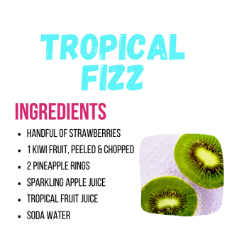 a poster of ingredients